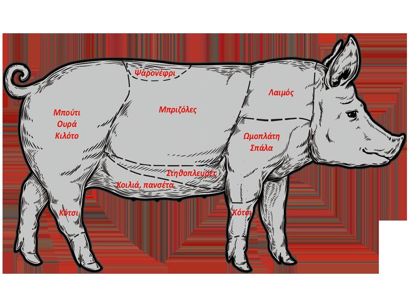 χοιρινό